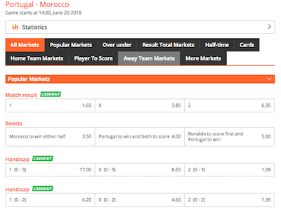 wedden Portugal Marokko