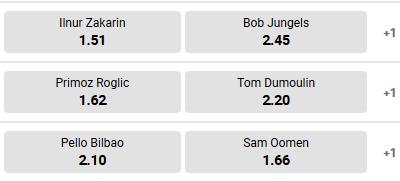 Quoteringen voor enkele van de favorieten voor winst Giro bij BetFIRST