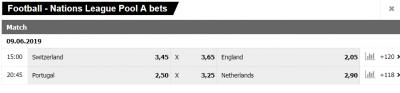 Nations League finale odds