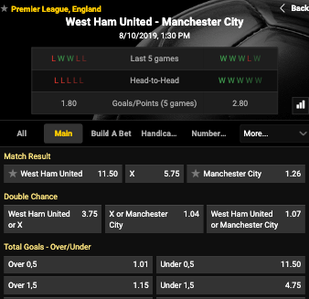 Odds voor je West Ham United - Manchester City gokken