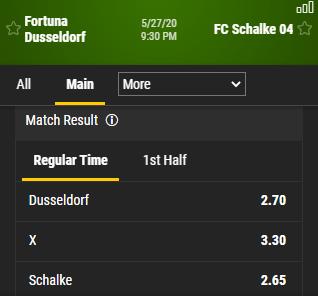 Fortuna Dusseldorf - Schalke 04 odds bundesliga