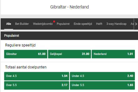 Unibet odds bij Gibraltar Nederland 30-03-2021