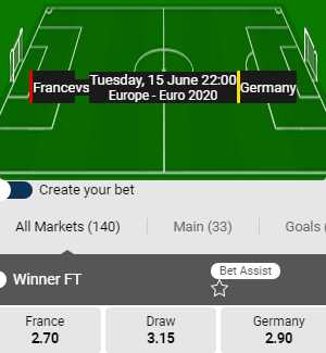 Wedden op frankrijk duitsland euro2020 odds=